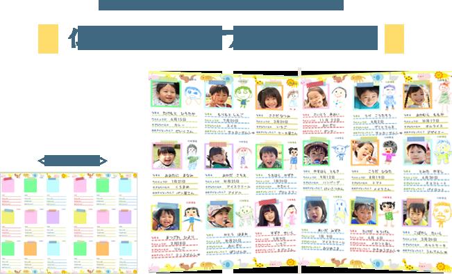 こどもたちの描いた似顔絵を並べたプロフィールページ!