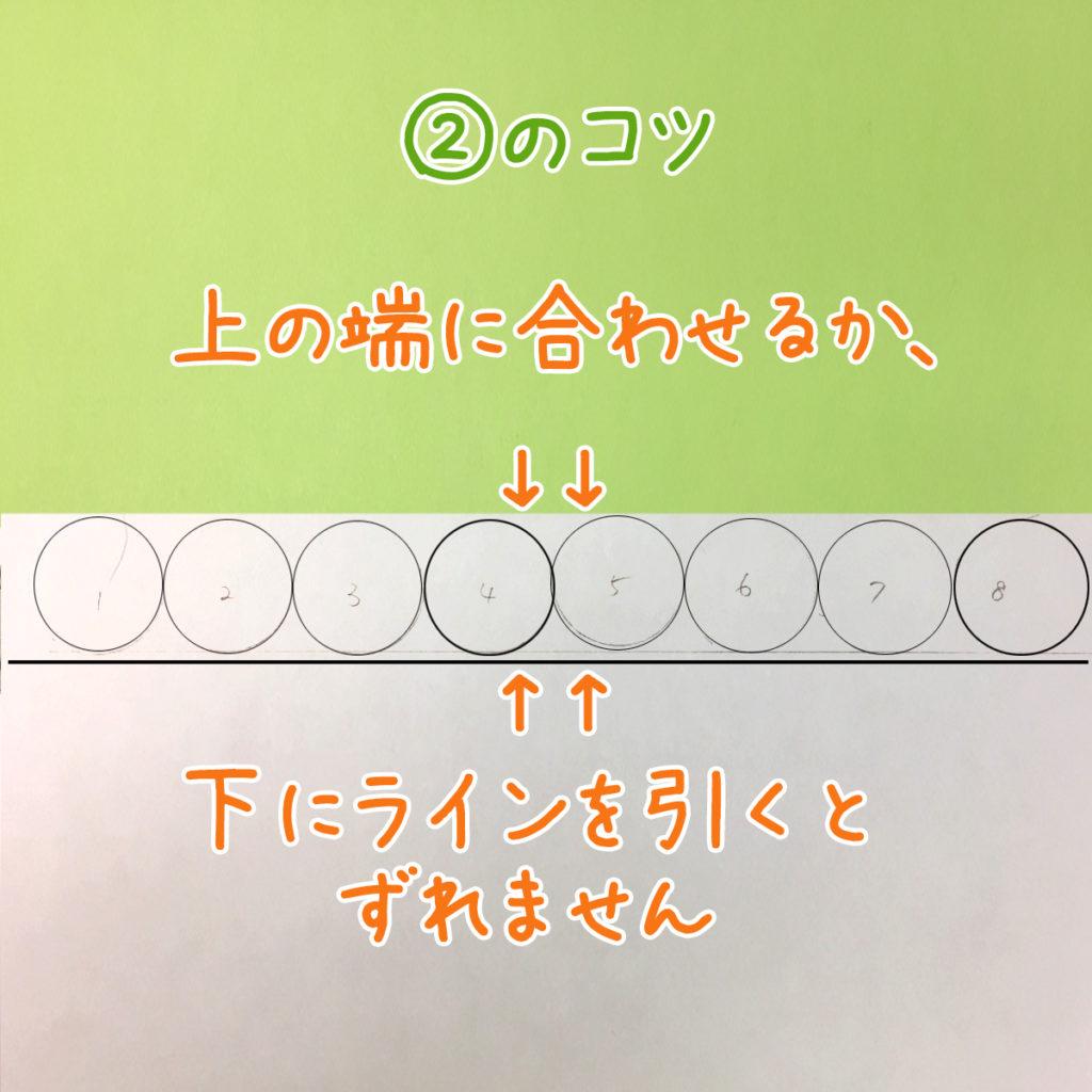 2.のコツ