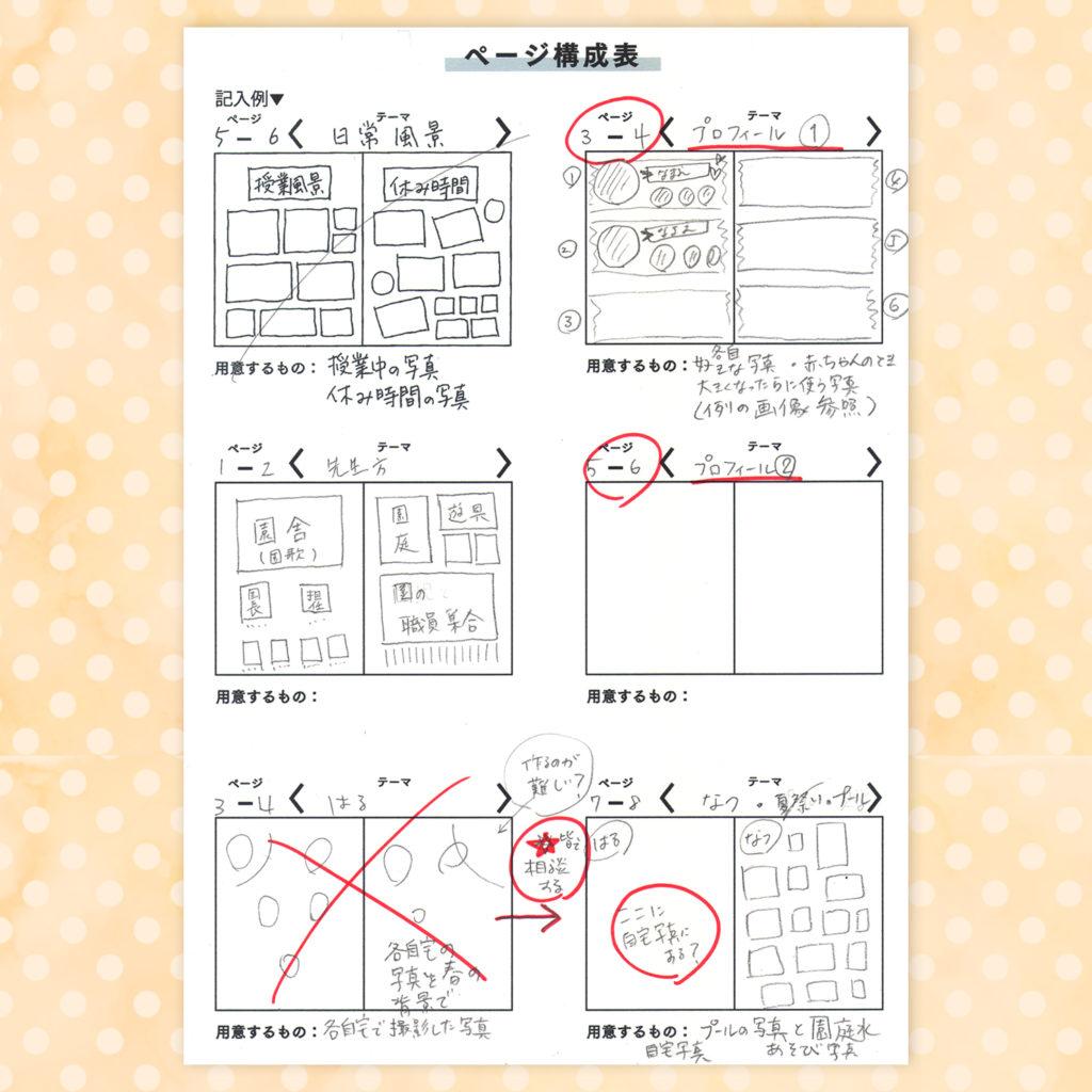 ページ構成表の記入イメージ